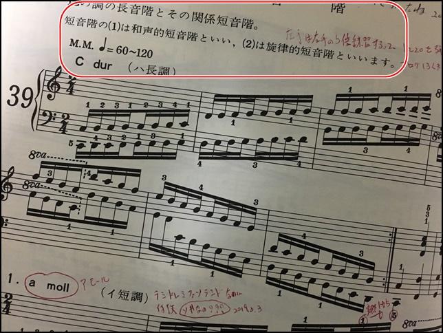 ハノン39番の楽譜画像